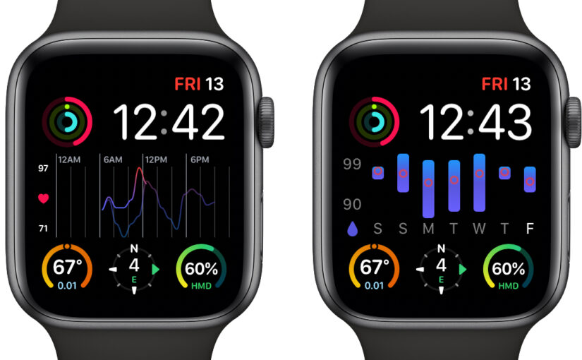 Heart Analyzer Adds a New Blood Oxygen Complication for Apple Watch Series 6